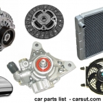 List of Car Parts